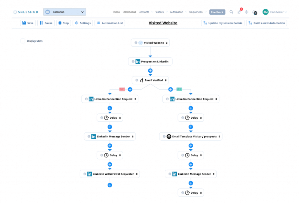 Saleshub Identify Website Visitor Automation